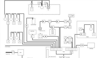 Bản thiết kế sơ đồ diện gia dụng