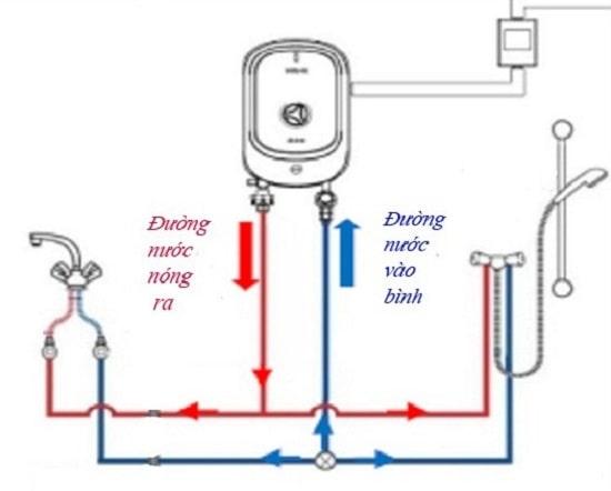 Bản vẽ máy nước nóng